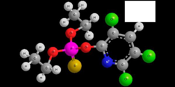трехмерная формула хлорпирифос
